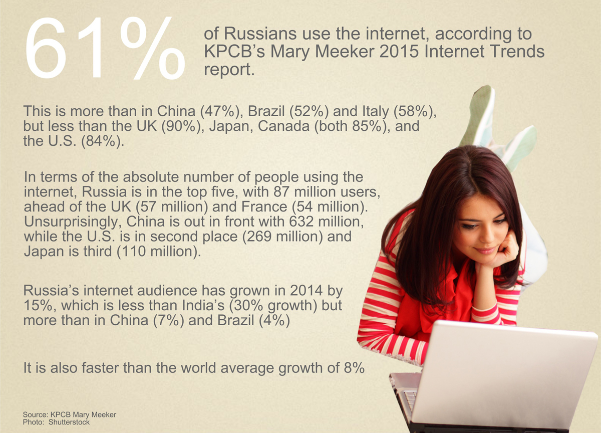 Russia's internet audience is growing faster than that of Europe but not as fast as India's, according to KPCB's Mary Meeker 2015 Internet Trends report.