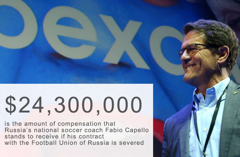 The world's highest-paid national soccer coach's job is under threat