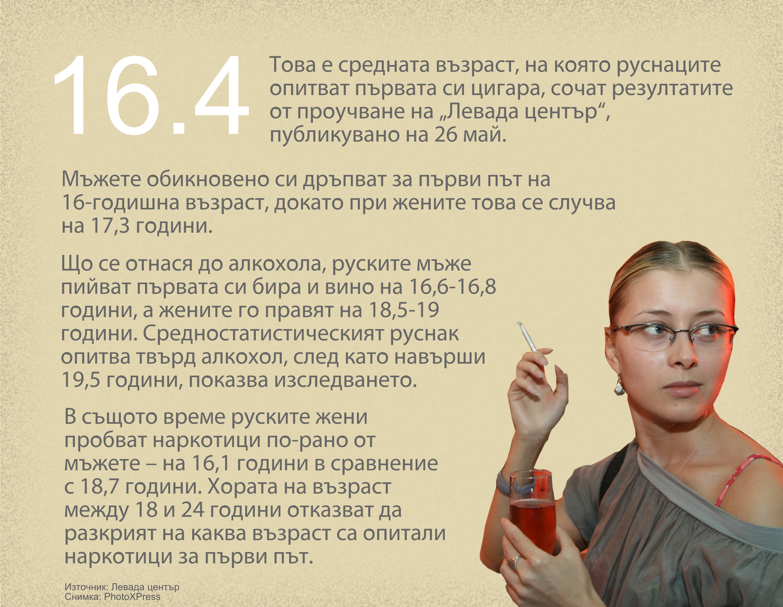 """За целите на проучването специалистите от """"Левада център"""" са анкетирали за навиците им 800 души от 134 града в Русия."""
