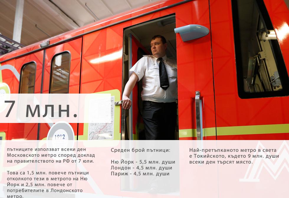 Всеки ден 7 млн. души използват метрото в Москва.