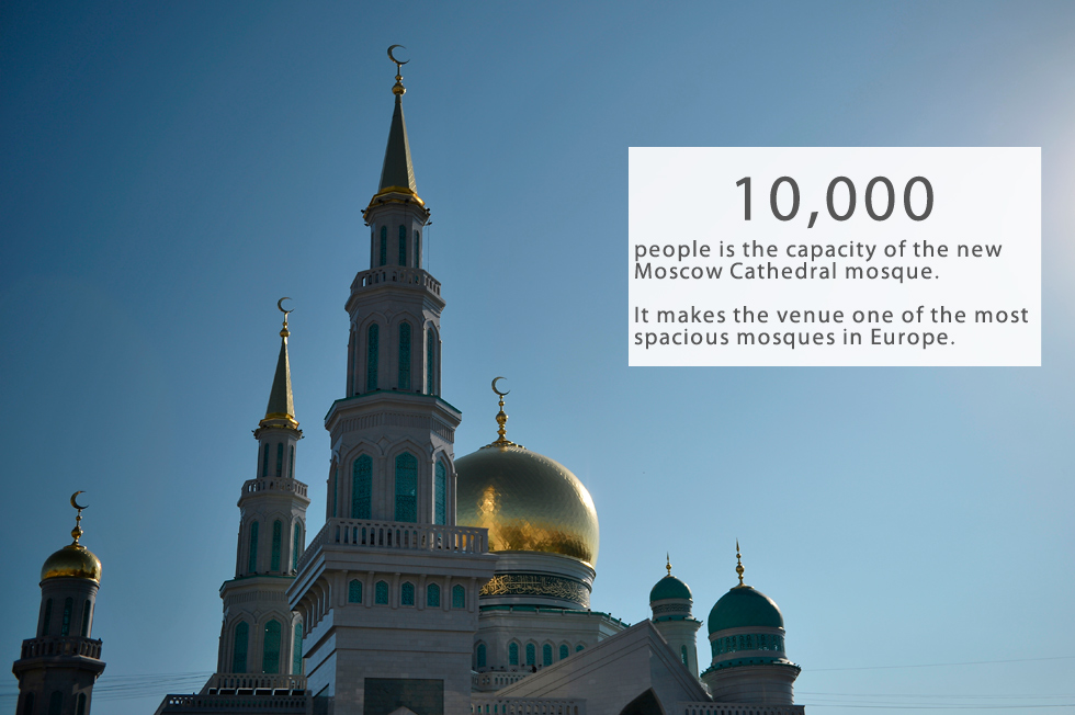 10,000 people is the capacity of the new Moscow Cathedral mosque, which opened its doors to the capital's Muslim faithful on Sept. 23, reports Interfax.It makes the venue one of the most spacious mosques in Europe, the equal of London's Baitul Futuh Mosque.Russia's largest mosque is the Grand Mosque of Makhachkala in the Caucasus republic of Dagestan. It can hold up to 17,000 worshippers.The world's biggest Islamic house of worship is the Grand Mosque in the city of Mecca, Saudi Arabia, which can hold 4 million believers simultaneously on its open territory, 400 times more than its counterpart in Moscow.Photo by Vladimir Astapkovich / RIA Novosti