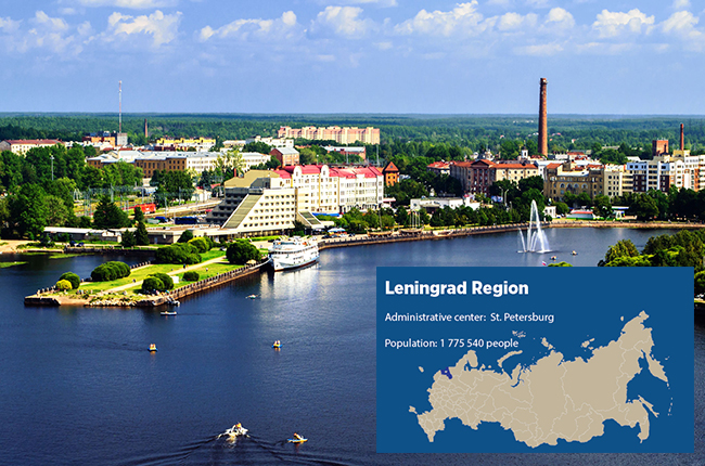 Leningrad region investment potential