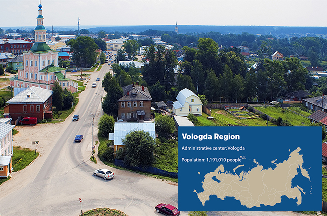 Vologda region investment potential