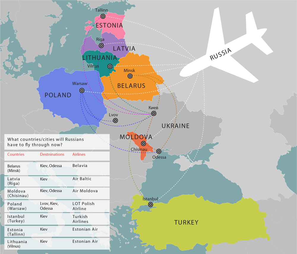Foreign airlines are stepping into the gap left by Russian and Ukrainian carriers following the suspension of direct flights between the two countries on Oct. 25. According to the market participants interviewed by RBTH, the main beneficiaries of this situation are the national airlines of Belarus (Belavia), Latvia (Air Baltic) and Moldova (Air Moldova).