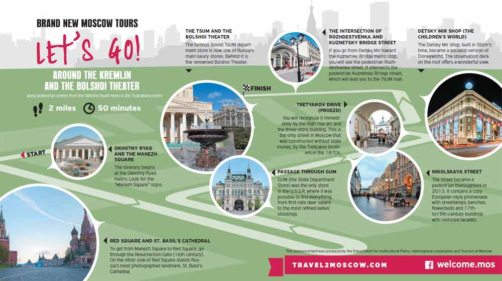 Around the Kremlin and the Bolshoi Theater along pedestrian streets from the Okhotny Ryad metro to the Teatralnaya metro