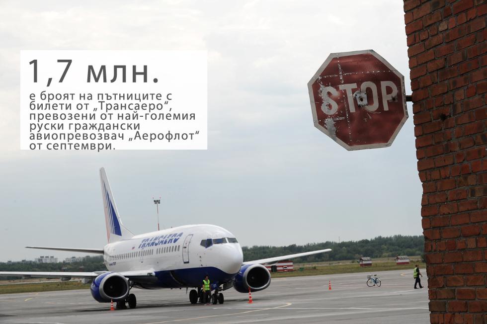 """Над 1,7 млн. пътници с билети от фалиралата авиокомпания """"Трансаеро"""" са взели полети на """"Аерофолт"""" от началото на септември. До 15 декември превозвачът трябва да намери място за още 240 000 пътници – на тази дата всички билети, издадени от """"Трансаеро"""", ще бъдат анулирани, обяви руският транспортен министър Максим Соколов.Втората по големина руска авиокомпания """"Трансаеро"""", която """"Аерофлот"""" придоби в началото на септември срещу 1 рубла, е на път да се огъне, след като по всичко личи, че държавата е решила да подаде иск за фалита на потъналата в дългове фирма.Общият дълг на """"Трансаеро"""" се изчислява на 260 млрд. рубли ($3,9 млрд.), от които 80 млрд. рубли ($1,2 млрд.) се дължат на банки. В момента """"Аерофлот"""" изпълнява дейностите на дружеството."""