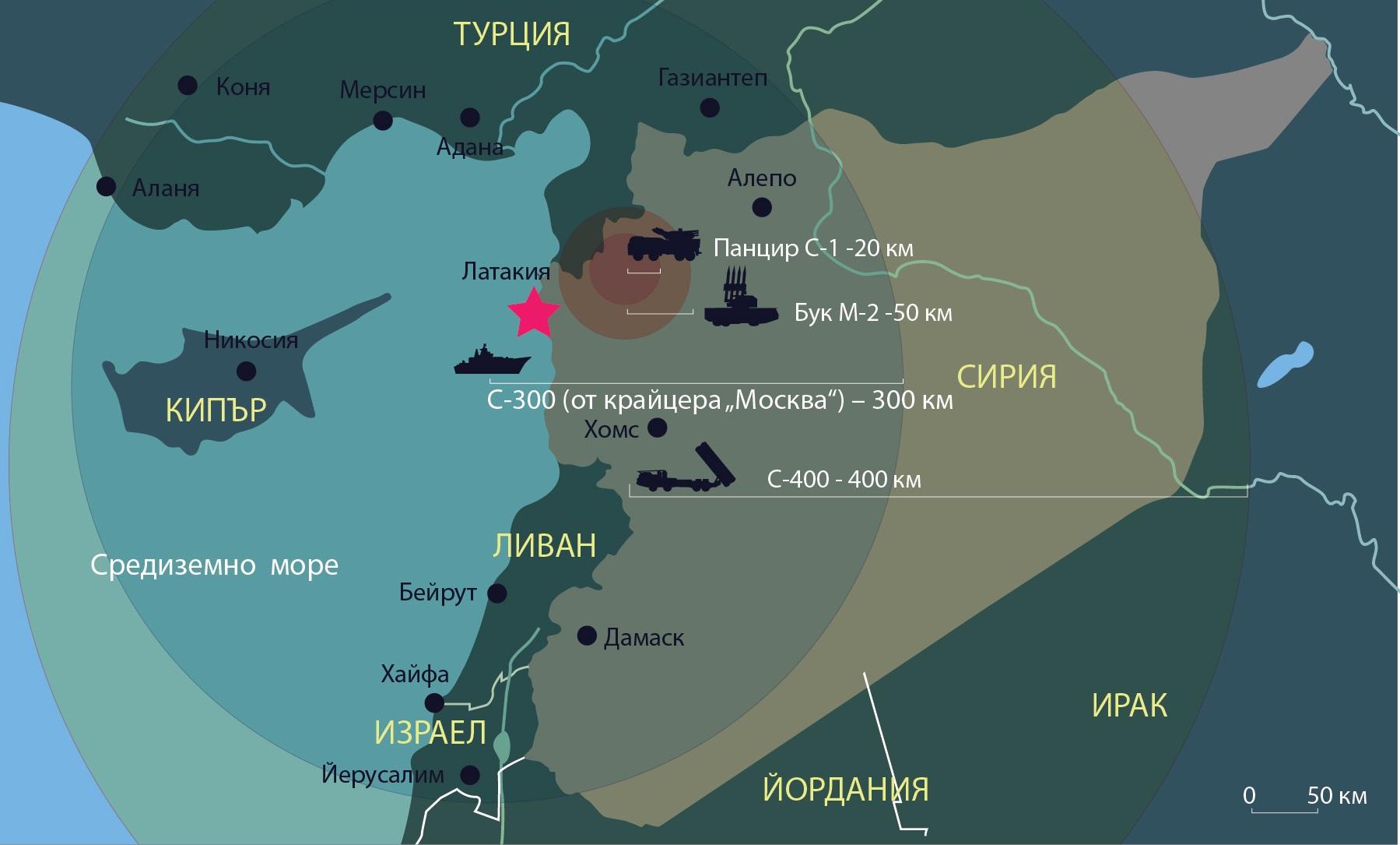 """Зенитната ракетна система С-400 """"Триумф"""" е разположена в руската въздушна база """"Хмеймим"""" в Латакия, за да осигурява по-ефективна защита на района, където руските въздушни сили извършват авиоудари. Сега Русия има съвременна отбранителна система в Сирия, която функционира на разстояние от 20 до 400 км и на надморска височина от 3000 до 30 000 м. Тази инфографика на """"Руски дневник"""" показва как Русия гарантира сигурността на своите самолети в Сирия."""