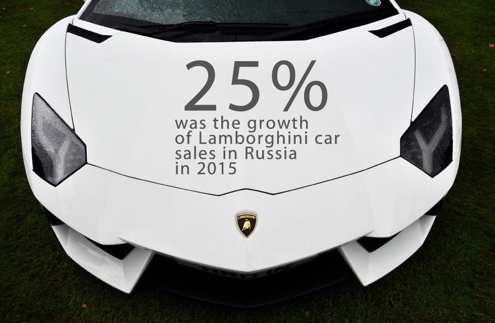 "25 percent was the growth of Lamborghini's car sales in Russia in 2015 according to the company's official representative in Moscow. The company sold 21 cars countrywide, a significant increase from 16 vehicles in 2014.This record was reached during a time of economic slowdown in the country. In 2015 Russia's GDP fell by 3.7 percent and the average salary decreased by nearly 10 percent across the country. The percentage of Russian families described as ""poor"" increased by 17 percent (from 22 percent to 39 percent) according to a poll by VTsIOM.Read more: 'Ruble crisis doesn't affect demand for French luxury goods in Russia'>>>"