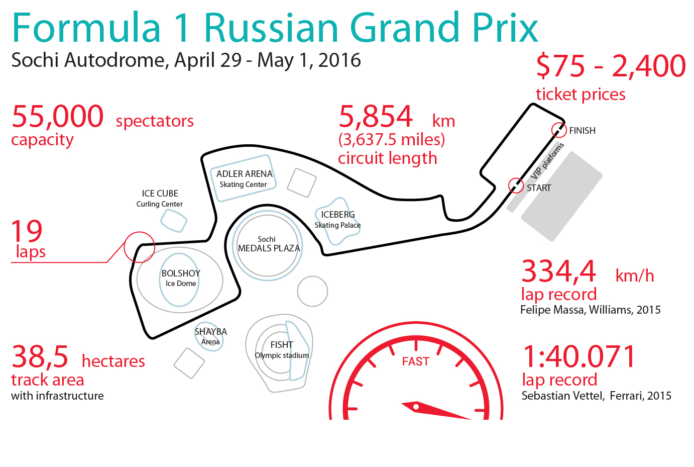 Read more: 4 things you didn't know about Russia's Formula 1 Grand Prix>>>