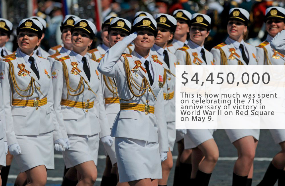 This is how much was spent on celebrating the 71st anniversary of victory in World War II on Red Square on May 9.This year's celebrations were more muted than in 2015: There was less hardware and personnel on display. By the end of April, tenders worth 295.7 million rubles ($4.5 million) had been awarded to put on the parade.This figure is three times less than the amount spent on last year's celebrations. The most expensive part was the transportation of troops for the parade.The starting price that the Defense Ministry was willing to pay this year was $2.4 million (158.7 million rubles), though the final cost of the event is not yet known.Another important part of the parade's costs went on cloud seeding, traditionally used on May 9 to ensure good weather. This year, the cost of cloud-seeding operations amounted to $1.4 million (86 million rubles), as was stated in the contract on the procurement website.