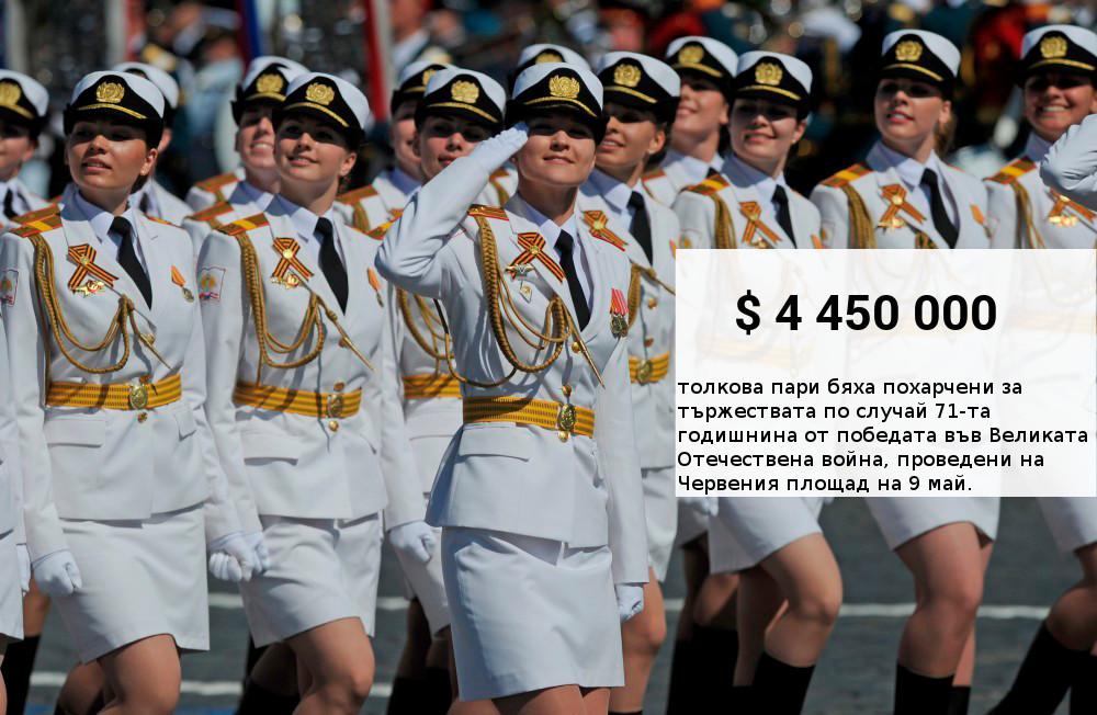 Празненствата тази година бяха по-скромни от тези през 2015 година: на Парада беше представено по-малко техника и личен състав. Към края на април за провеждането на Парада бяха разпределени търгове за 295,7 млн. рубли ($4,5 млн.).Сумата е три пъти по-малка от средствата, похарчени за миналогодишните тържества.