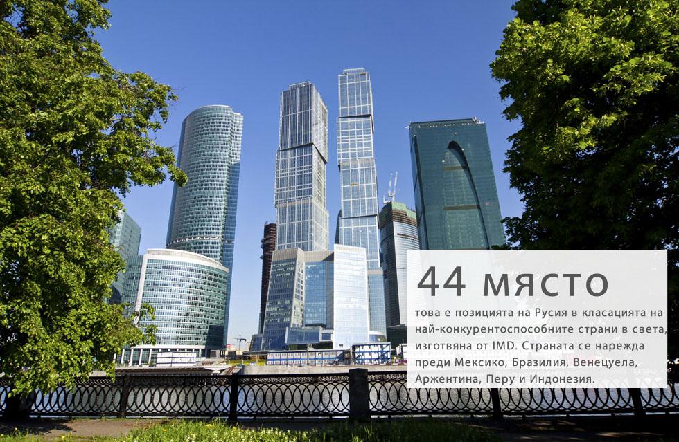 На 30 май Центърът за изследване на световната конкурентоспособност IMD публикува годишния си доклад. Руската федерация се нарежда на 44 място, което е с една позиция по-нагоре в сравнение с 2015 година. Класацията е водещата оценка на конкурентоспособността на 61 държави на базата на над 340 критерия, разпределени в четири принципни групи: икономически резултати, ефективност на държавното управление, ефективност на бизнеса и състоянието на инфраструктурата.На базата на критериите на IMD силните страни на руската икономика са състоянието на публичните финанси, данъчната политика и пазарът на труда. В същото време продуктивността на труда, организационната структура и управленските практики са сред факторите, които ограничават икономическото развитие на страната.Според Московската бизнес школа основните предизвикателства, които ще повлияят върху икономическите резултати на Русия през 2016 г., са силното увеличение на потребителското търсене и покупателната способност, новите играчи на глобалния енергиен пазар, ниската инвестиционна активност и парламентарните избори. Засилващата се заплаха от локален и глобален тероризъм също са сериозен повод за опасения.