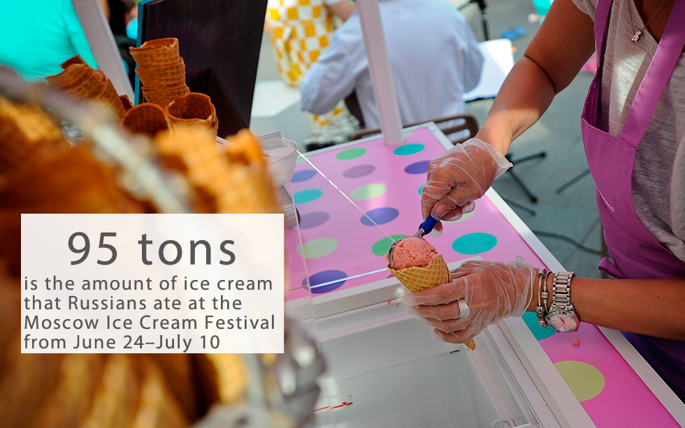 More than 5 million people, including about 2 million children, visited the Moscow Ice Cream Festival this year, writes TASS news agency citing the press center of the Moscow Trade and Service Department.      More than 150 kinds of ice cream were presented at the festival. There were many traditional flavors, but also a number of exotic ones: Japanese rice ice cream, strawberry with chili pepper, creamy ice cream with bacon, lactose-free versions and many others. In total visitors ate 95 tons of ice cream and drank 17,600 liters of soft drinks over the course of 17 days.      The festival's program was quite rich and interactive: visitors not only ate ice cream but also took part in 1,641 master classes, 1,152 cooking workshops, 1,334 art courses and lectures and watched 72 cooking shows. In addition, the organizers put on 136 concert and theater performances dedicated to summer's favorite treat.Read more: The way to a Russian's soul is through the freezer>>>