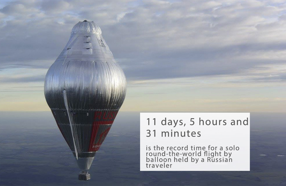"On July 23, Russian traveler Fyodor Konyukhov finished his solo round-the-world flight by balloon across three oceans in record time – it took him 11 days, 5 hours and 31 minutes, reports TASS.Konyukhov not only set a new record at the first attempt, but he also managed to do it by landing his balloon – named Morton – just several hundred meters away from Northam in Western Australia, where he started his voyage.This is ""almost impossible from a scientific standpoint. It's just an amazing coincidence,"" said Vladimir Balashov, chairman of the Australian center of the Russian Geographic Society.Only one previous attempt to accomplish a solo round-the-world voyage by balloon has been successful: American adventurer Steve Fossett did it in 13 days, 8 hours and 33 minutes in 2002.The amazing story of painter and traveler, Fyodor Konyukhov>>>"