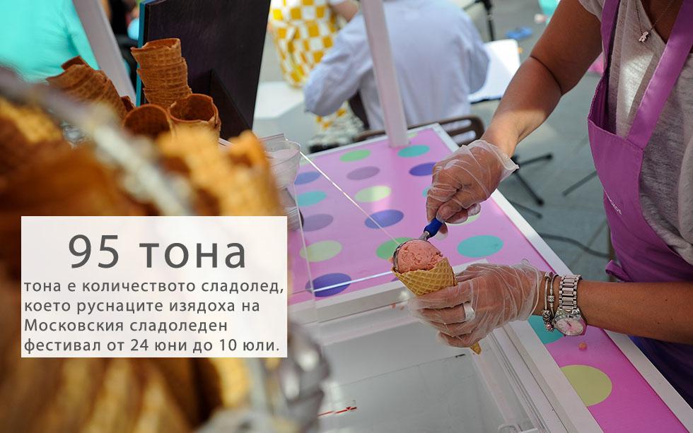 Над 5 млн. души, включително около 2 млн. деца, посетиха Московския сладоледен фестивал тази година, съобщи ТАСС, като цитира пресцентъра на Московската дирекция за търговия и услуги.Над 150 вида сладолед бяха представени на фестивала. Имаше много традиционни вкусове, но не липсваше и екзотика: японски оризов сладолед, ягодов сладолед с люти чушки, сметанов сладолед с бекон, варианти без лактоза и много други. Общо посетителите изядоха 95 тона сладолед и изпиха 17 600 тона безалкохолно в рамките на 17 дни.Програмата на фестивала бе доста богата и интерактивна: посетителите не само похапваха сладолед, но и се включиха в 1641 майсторски класове, 1152 работилници за готвене, 1334 курсове по изкуство и лекции. Изгледаха и 72 кулинарни предавания. Организаторите предложиха 136 концерта и театрални постановки, посветени на любимото лятно лакомство.