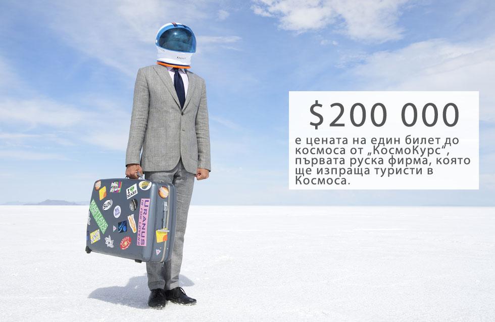 """Руската държавна космическа корпорация """"Роскосмос"""" одобри първия частен космически проект за разработване на система за туристически полети до Космоса.Първото 15-минутно пътешествие до Космоса, организирано от фирма """"КосмоКурс"""", се планира за 2020 г., като цената на билета е между $200 000 и $250 000.Фирмата планира да извършва полети за групи от по шестима космически туристи с възможност те да прекарат по 5-6 минути в нулева гравитация. Капсулата ще бъде управлявана от един пилот."""