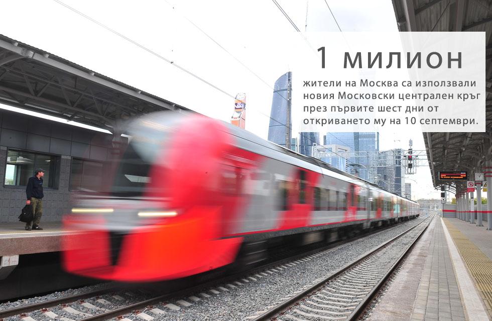 """Новият Централен кръг в Москва вече е използван над 1 млн. пъти според директора на Московското метро Дмитрий Пегов. На 15 септември милионният пътник получи чисто нов таблет и карта за метрото """"Тройка"""". Новият градски транспорт, който е еквивалент на германския """"С Бан"""" и Лондонската жп мрежа, има 31 спирки (в момента са отворени само 26 от тях) и може да превозва до 400 000 пътници на ден.Бърз и яростен: Централният кръг в Москва променя транспортната карта>>>"""