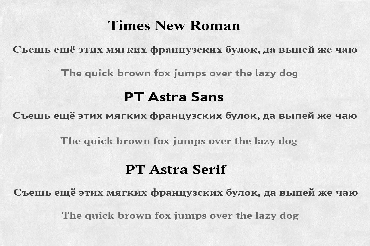 Confronto fra caratteri tipografici. Fonte: Rbth