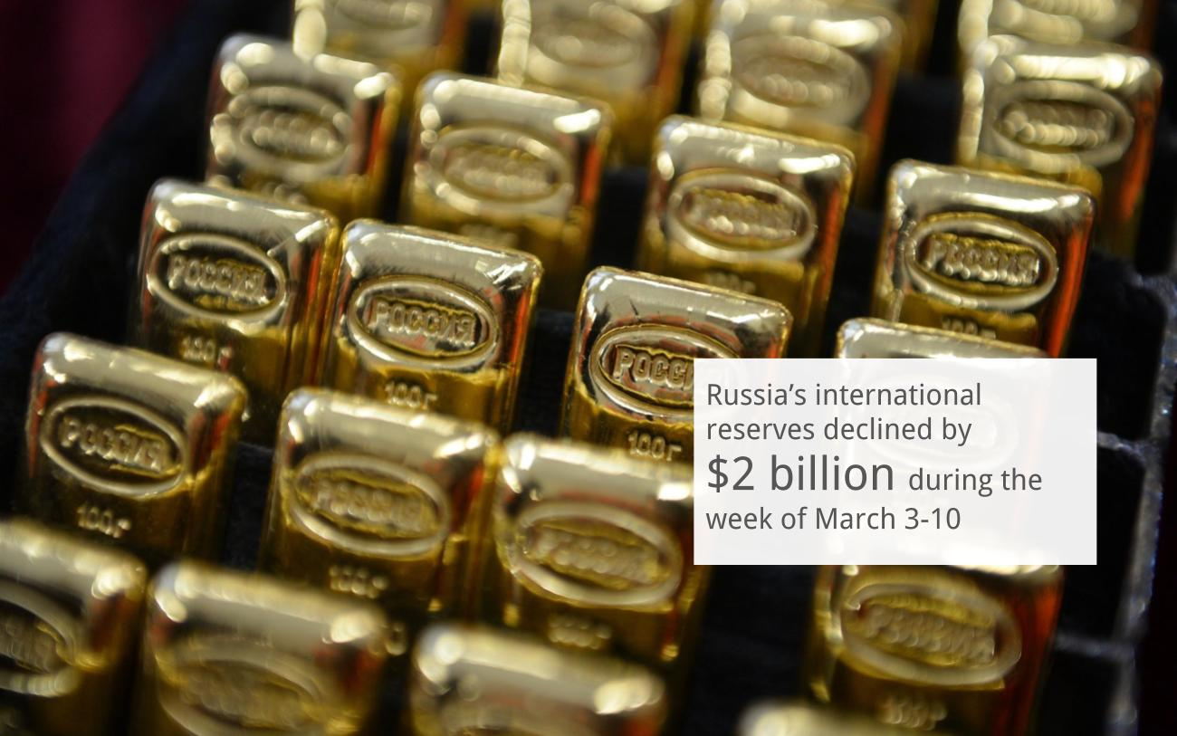 "From March 3 to 10, Russia's international reserves shrank by $2 billion, or 0.5 percent, to $391.4 billion, the Central Bank of Russia reports.The bank noted that the decline in reserves occurred ""as a result of negative revaluation."" Russia's international reserves are highly liquid foreign assets at the disposal of the Bank of Russia and the Russian Government, including gold and foreign currency reserves.In 2016, Russia's international reserves grew 2.5 percent. The reserves had their historical high in August 2008, when they totaled $598 million dollars.Read more: Where are Russia's vast gold reserves hidden?"