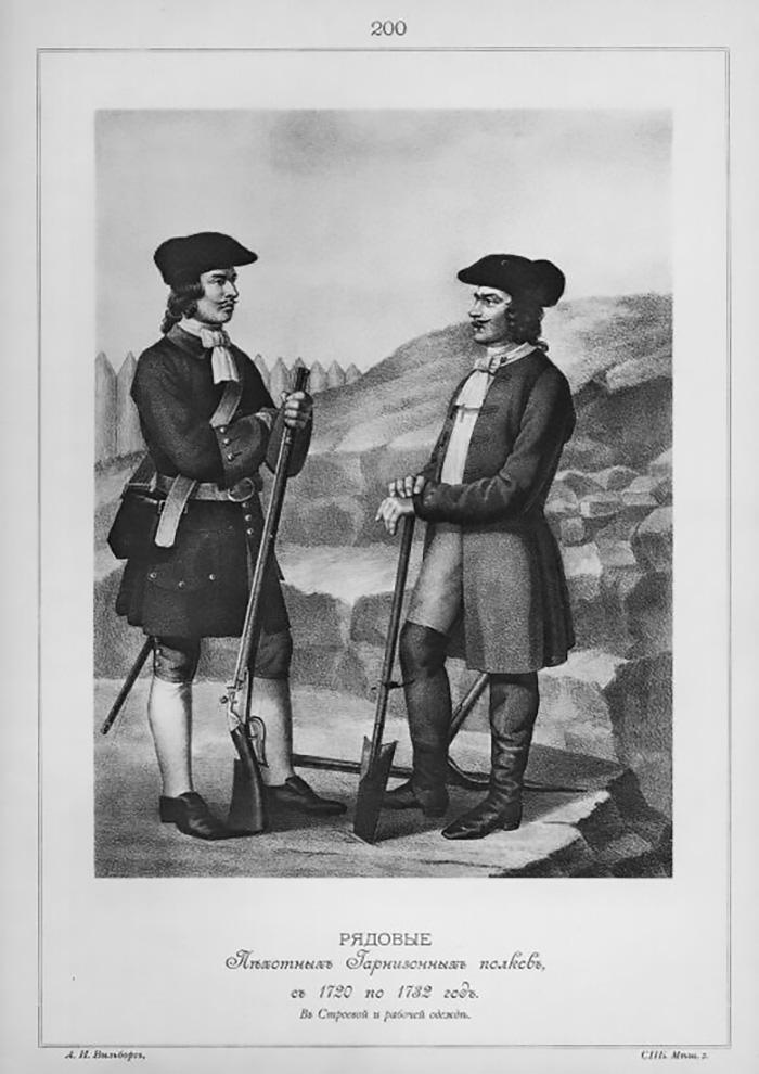 Soldiers of infantry garrison regiments, 1720-1732. / Source: Aleksandr Viskovatov