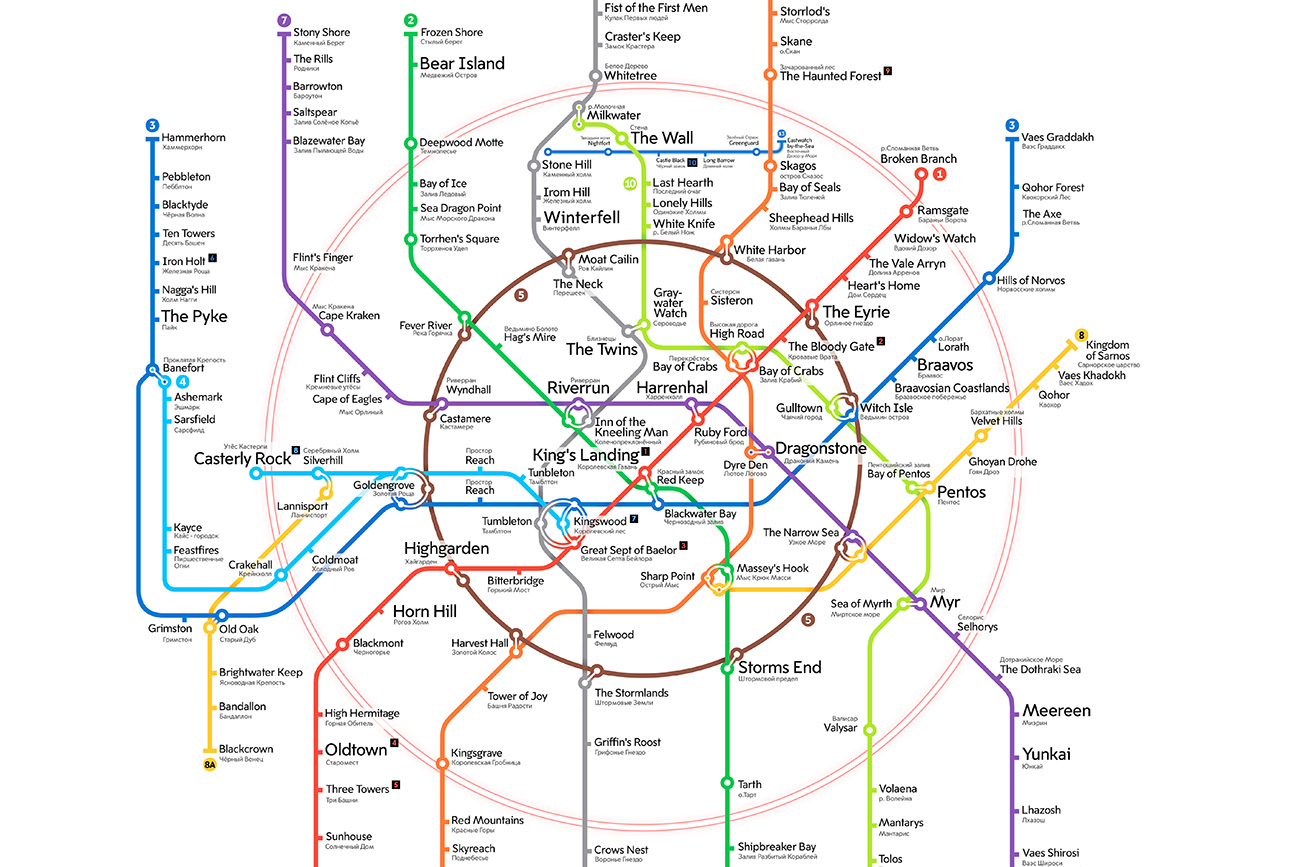How Moscow's Metro became part of Game of Thrones   Russia Beyond