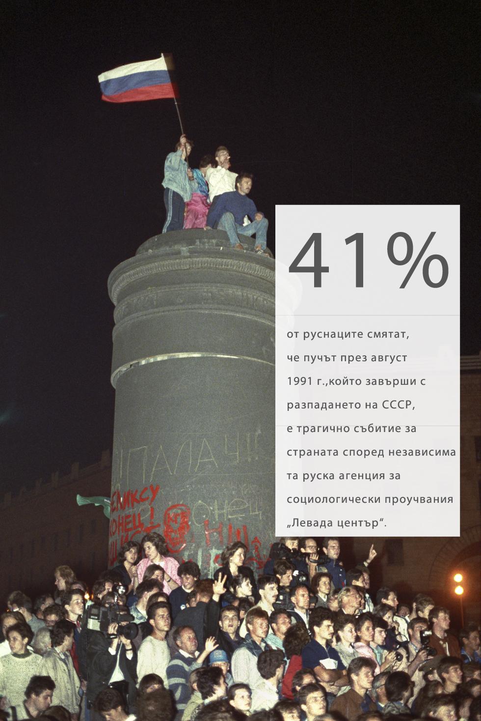"""Делът им е с 14% по-голям в сравнение с 1994 г., когато повечето описваха събитията като """"просто борба за власт"""". Днес само 10% от анкетираните ги определят като победа за демокрацията.37% от руснаците мислят, че през 1991 г. страната е тръгнала по погрешен път.На тази снимка паметник на Феликс Дзержински, председател на Всеруската извънредна комисия – предшественик на КГБ – бива свален по време на митинг на пл. """"Лубянка"""" в нощта на 22 срещу 23 август, 1991 година."""