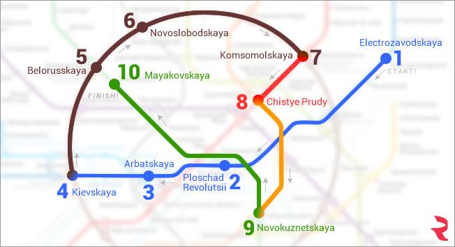 Схема на Московското метро.