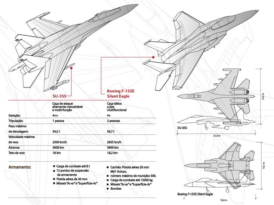Produção em série do Su-35 começará em 2013