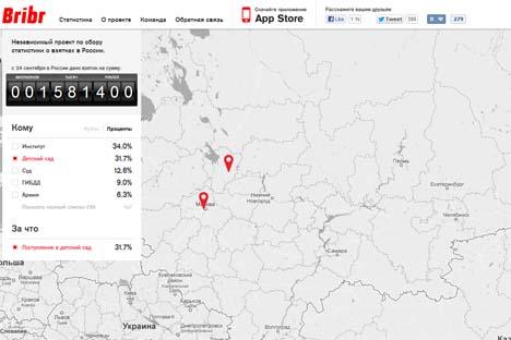 Luta contra corrupção ganhou reforço on-line na Rússia