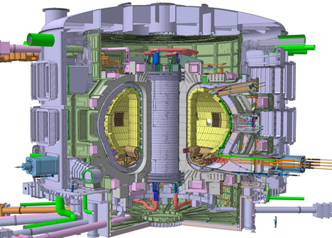 Esquema do Reator Termonuclear Experimental Internacional (ITER, na sigla em inglês).Ilustração: Divulgação