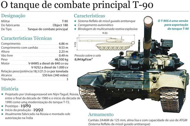 O tanque de combate principal T-90 width=