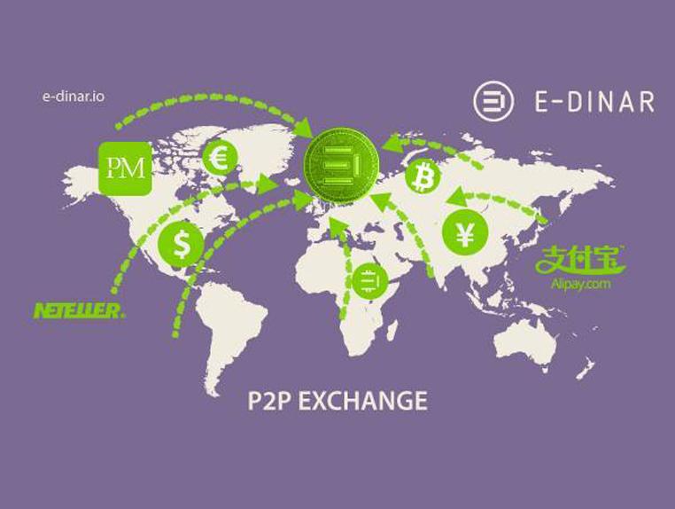 Plataforma asiática possibilita execução de operações de câmbio entre quaisquer moedas