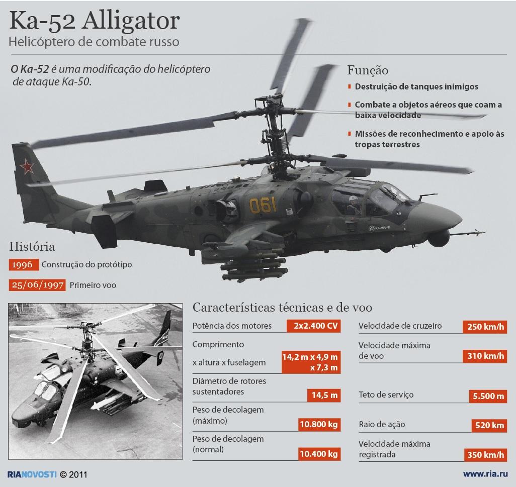 O único diferencial entre o 'K-52 Alligator' e o 'K-52' versão naval são as hélices dobráveis. Infográfico: RIA Nôvosti