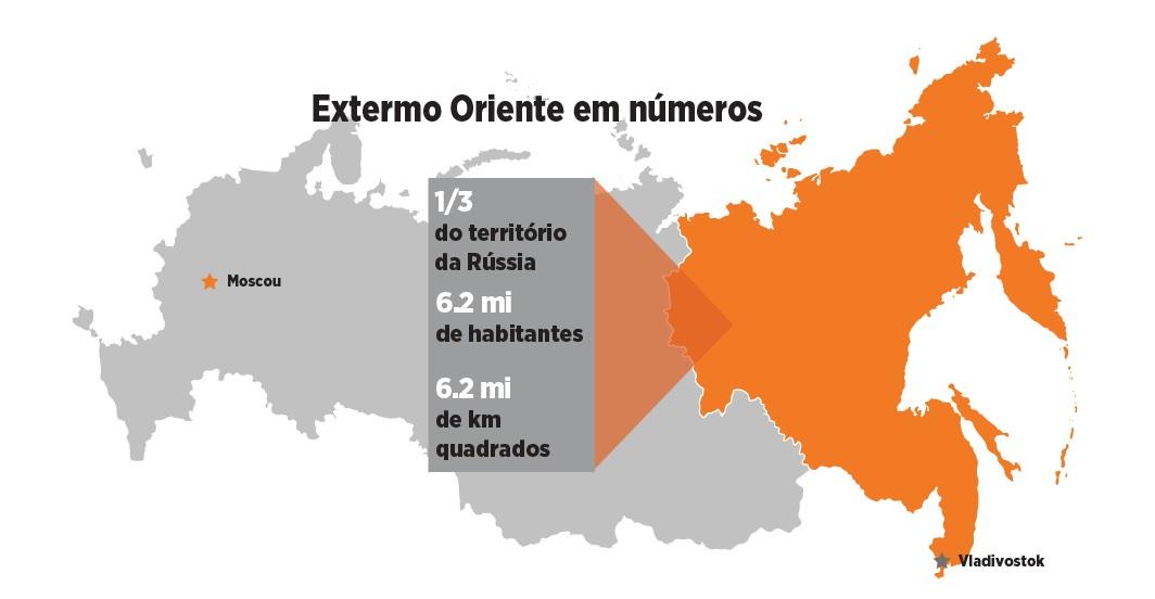 Infográfico: Aliona Répkina