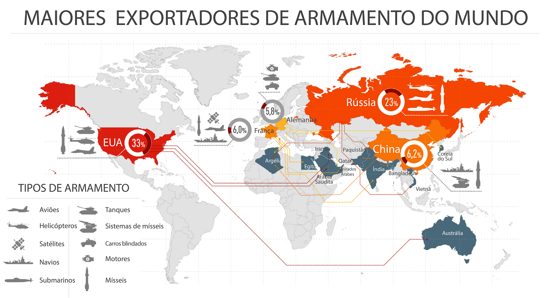 Infográfico: Kirill Polukhin
