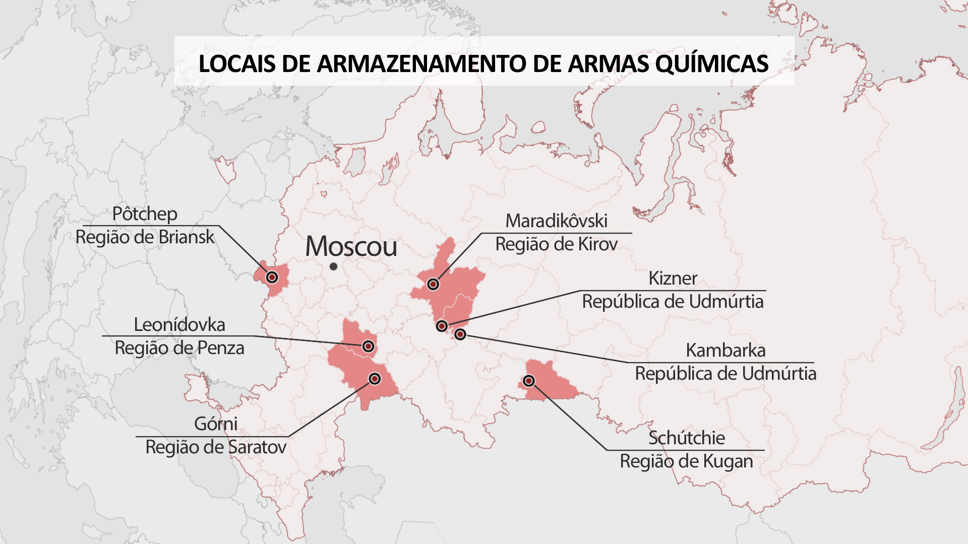 Infográfico: Gazeta Russa
