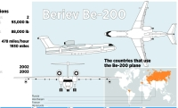 The Be-200, a multipurpose amphibious aircraft. Drawing by Anton Panin