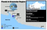 View the infographic: Flood in Krasnodar Territory. Source: Anton Panin