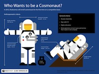 Who wants to be a cosmonaut?