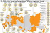 10-Ruble coins featuring the symbols of different regions of Russia