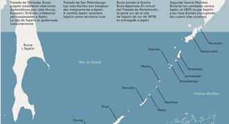 Infografía: El contencioso de las islas Kuriles
