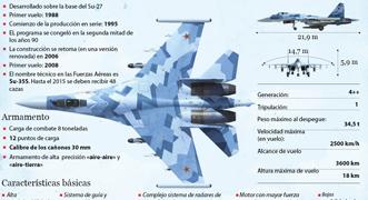 """Su-35S, caza de la generación """"4++"""""""