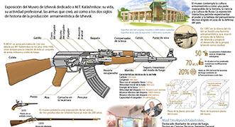 Un museo dedicado a Kaláshnikov
