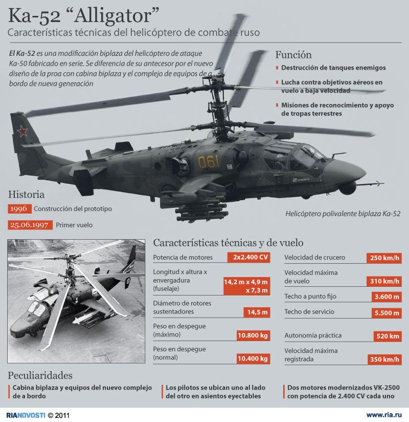 Helicoptero ka 52 alligator