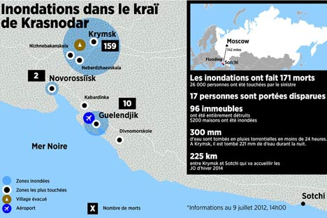 Infographie par Anton Panin