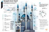 Mosquée Koul Charif