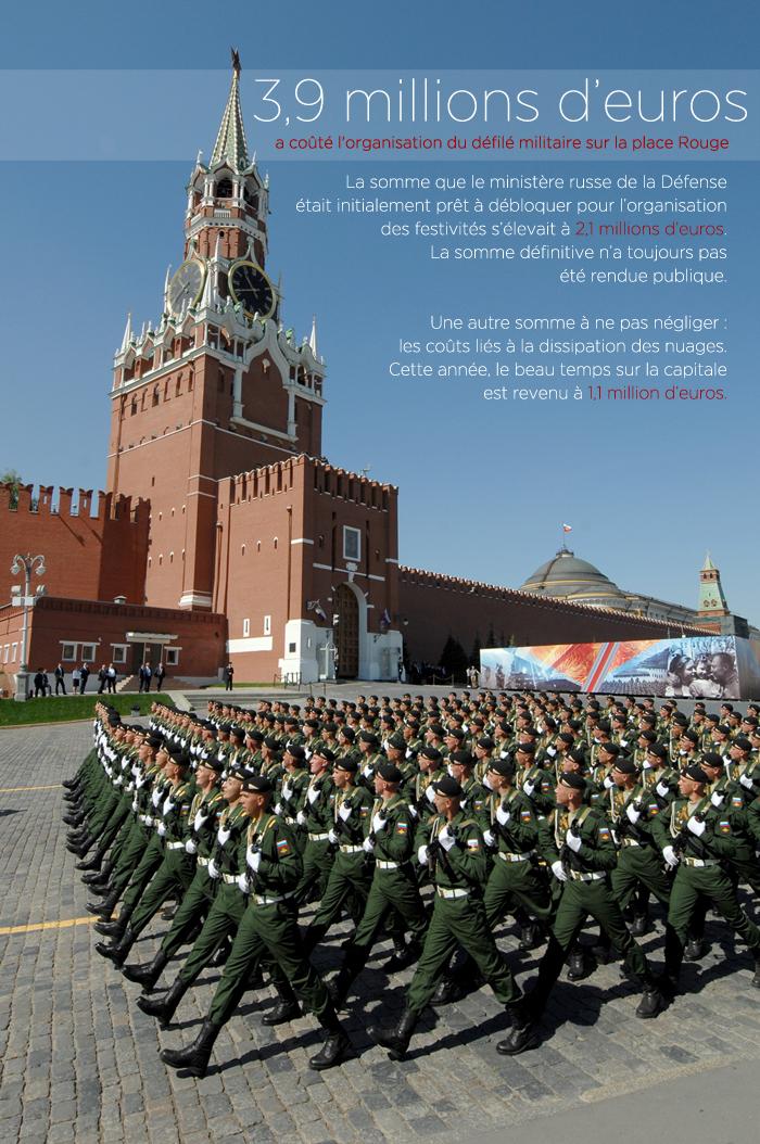Crédit : Sergueï Kisselev / Agence Moskva
