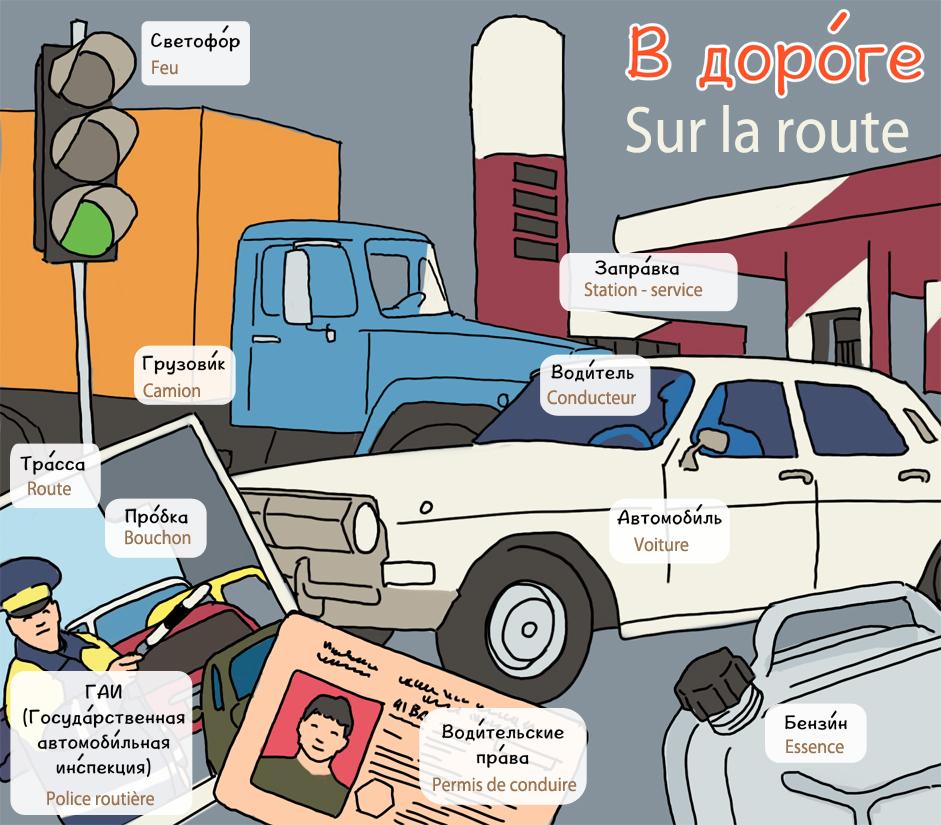 Визуальный словарь: в дороге
