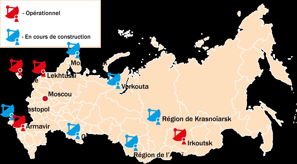 Les stations radar en Russie. Crédit : Nikolaï Korolev