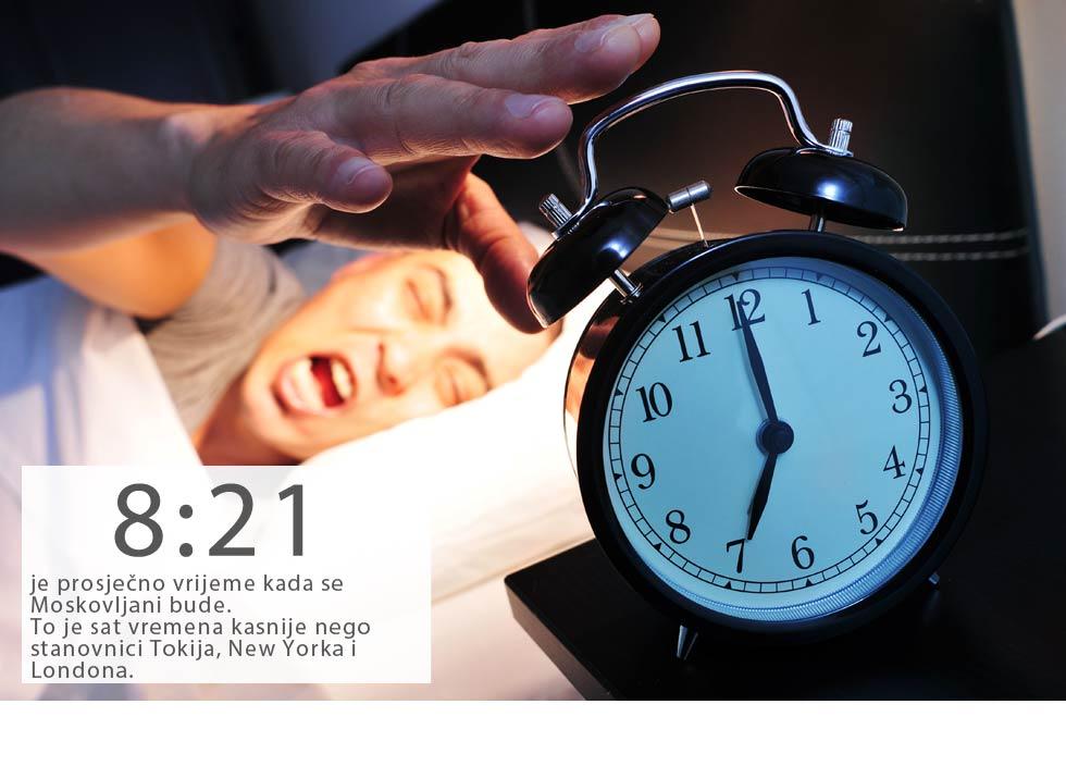 Istraživanja pokazuju da prosječni Londonac oči otvara u 7:31, a Njujorčanin dvije minute kasnije u 7:33.